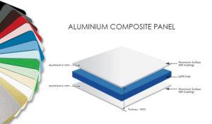 Jual Aluminium Composite Panel Di Medan, Harga Aluminium Composite Panel 2019, Harga Acp Per Lembar 2019, Harga Acp Seven 2019, Harga Acp 2019, Harga Acp Seven Per Lembar 2019, Harga Acp Seven Terpasang 2019, Harga Aluminium Composite Panel Alucobond, Harga Seven Aluminium Composite Panel, Harga Aluminium Composite Panel Per M2 2018